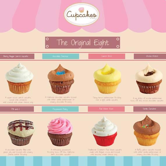 cupcakes-by-sonja-5.jpg