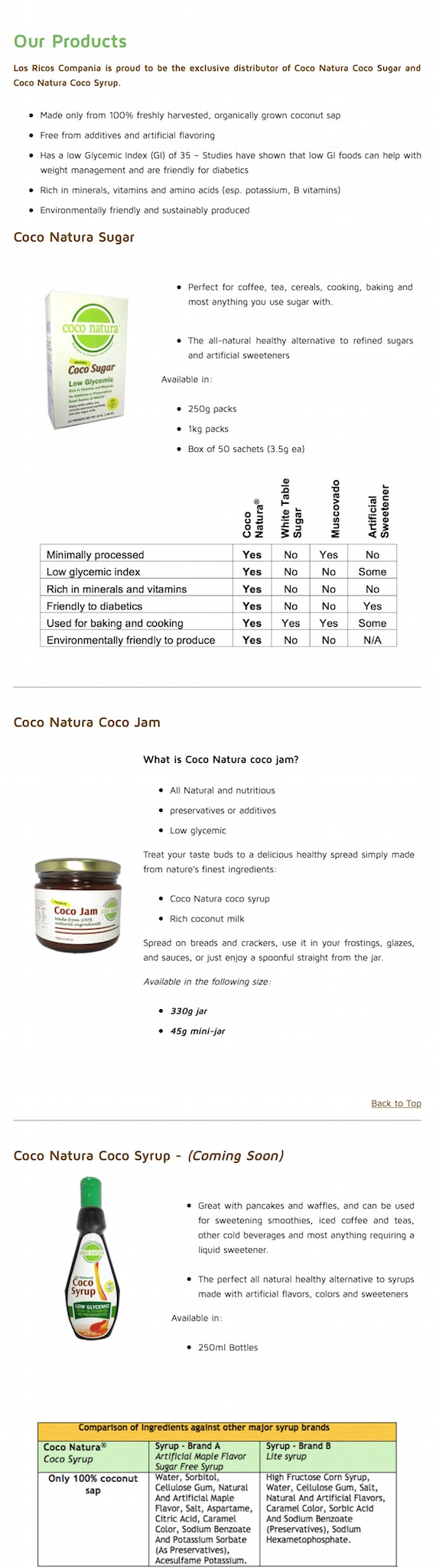 coco natura products