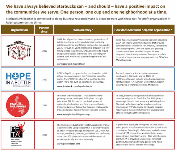 Starbucks Philippines Responsibility efforts 2