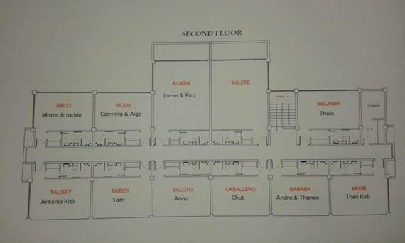 guesthouse layout nisekrew pithaya